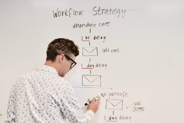 A workflow on a whiteboard, showing the email flow